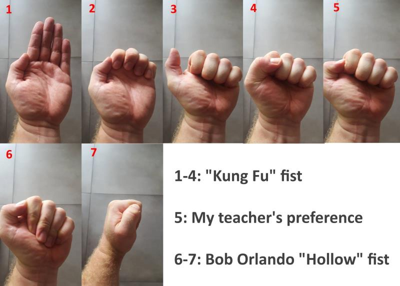 How to make a fist